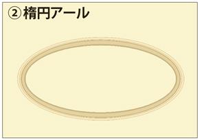 サンメントアール製品の種類