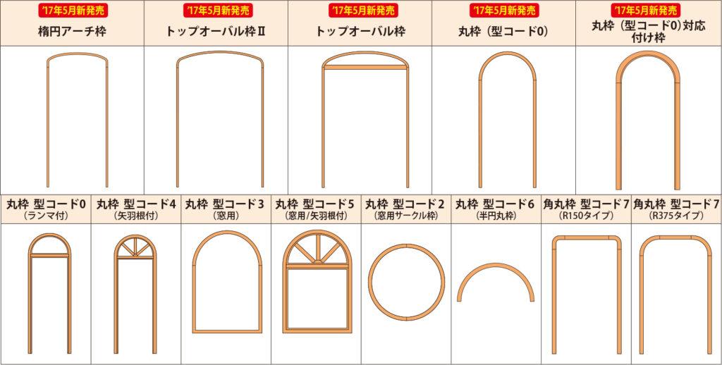 開口枠の種類と形状